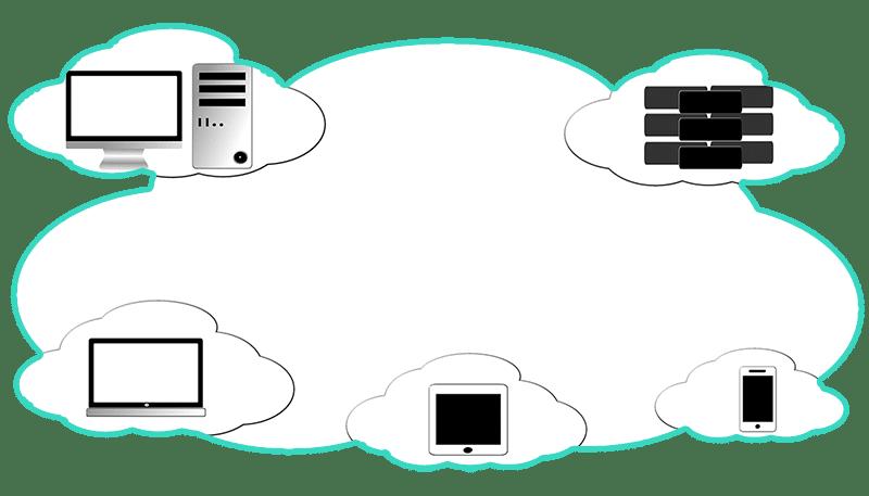 service hosting cloud